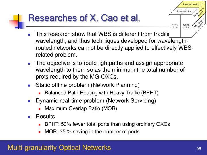Researches of X. Cao et al.