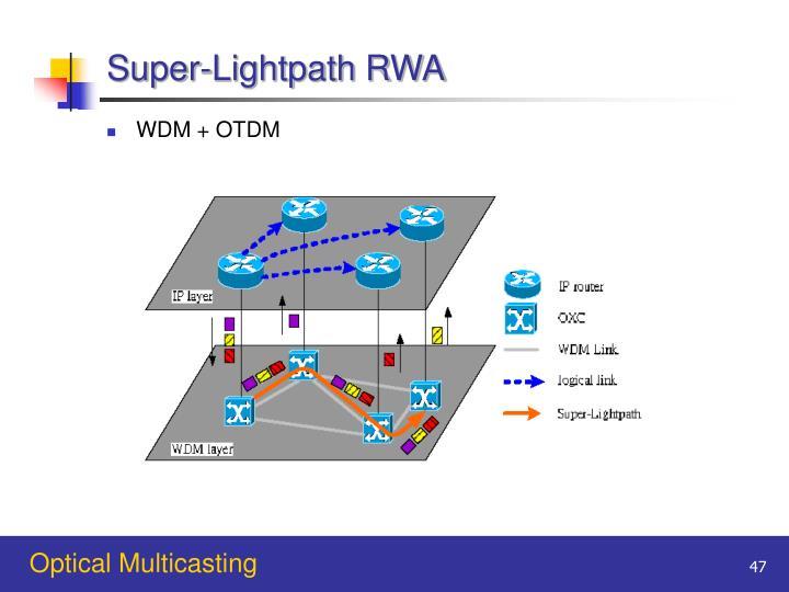 Super-Lightpath RWA