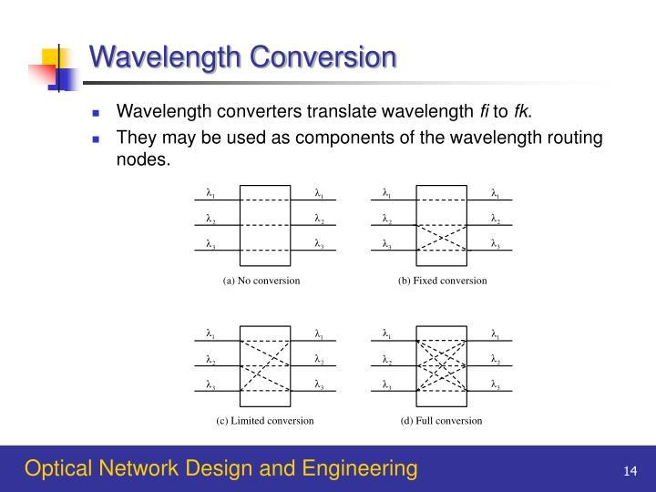 Wavelength converters translate wavelength
