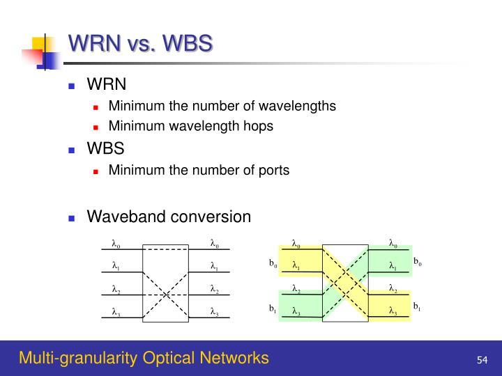 WRN vs. WBS