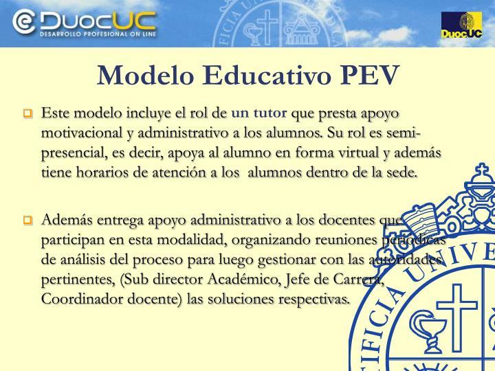 Modelo Educativo PEV