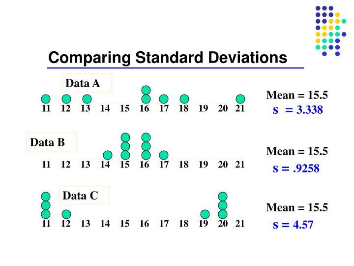 Data A