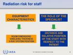 radiation risk for staff