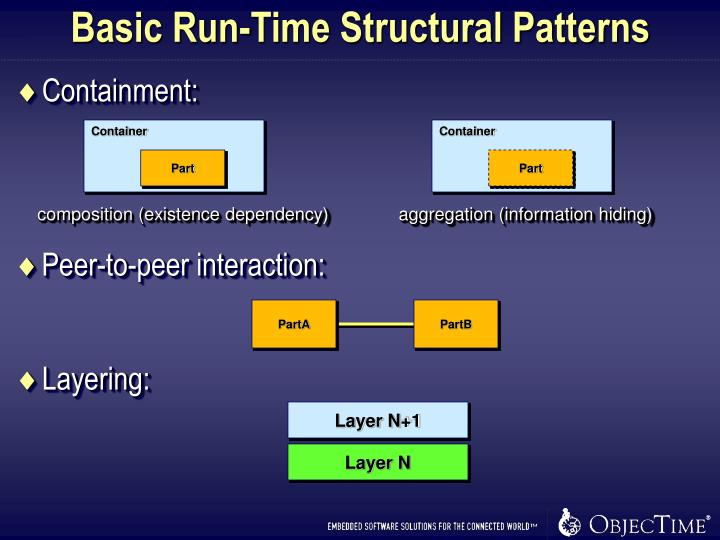 Basic Run-Time Structural Patterns