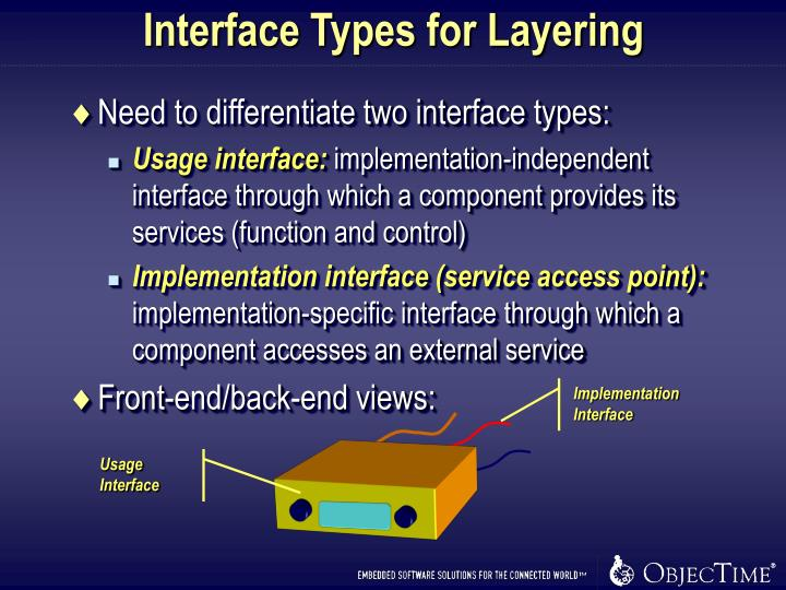 Interface Types for Layering