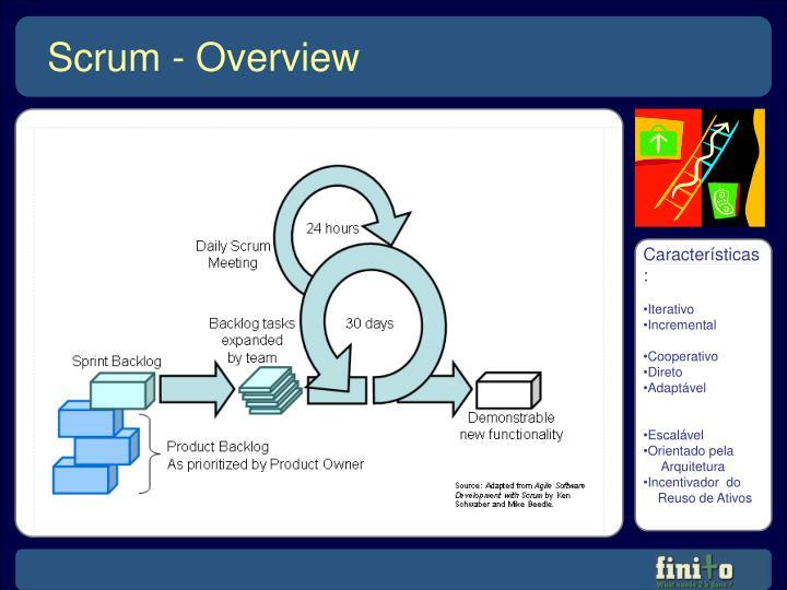 Scrum - Overview