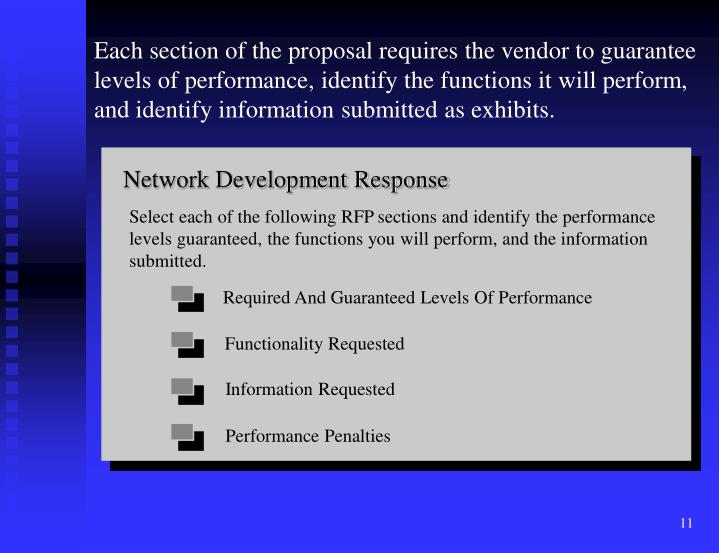 Each section of the proposal requires the vendor to guarantee levels of performance, identify the functions it will perform, and identify information submitted as exhibits.