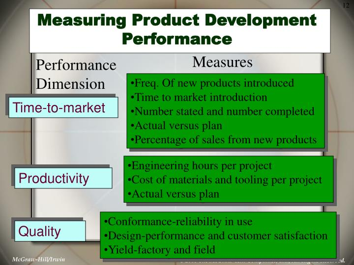 Measuring Product Development Performance