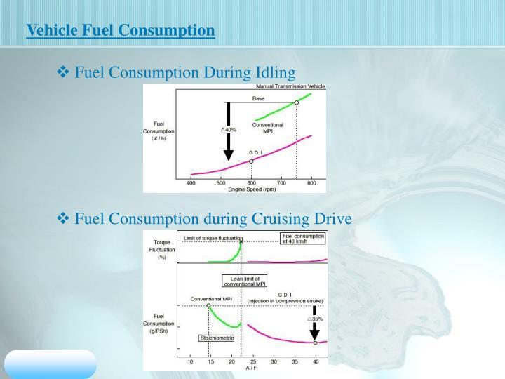 Vehicle Fuel Consumption