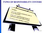 types of responsibility centers2