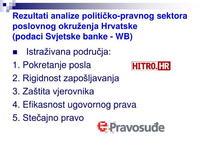 Rezultati analize političko-pravnog sektora poslovnog okruženja Hrvatske