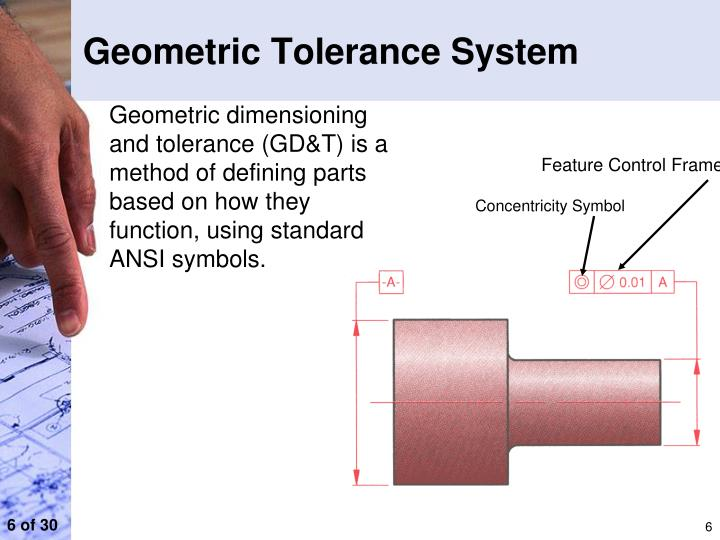 geometric dimensioning and tolerance View geometric dimensioning and tolerancing, 9th edition's products, description, contents, samples, and correlations part of goodheart-willcox's cad / drafting subject.