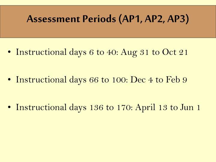 Assessment Periods (AP1, AP2, AP3)