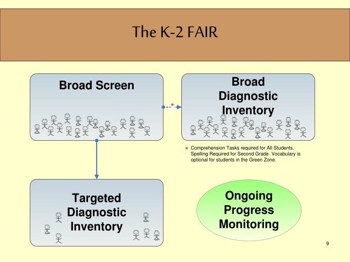The K-2 FAIR