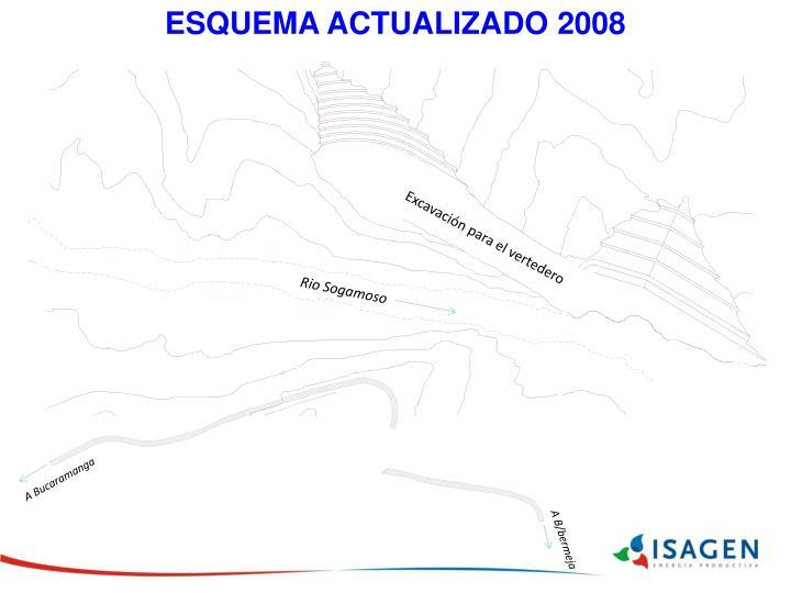 ESQUEMA ACTUALIZADO 2008