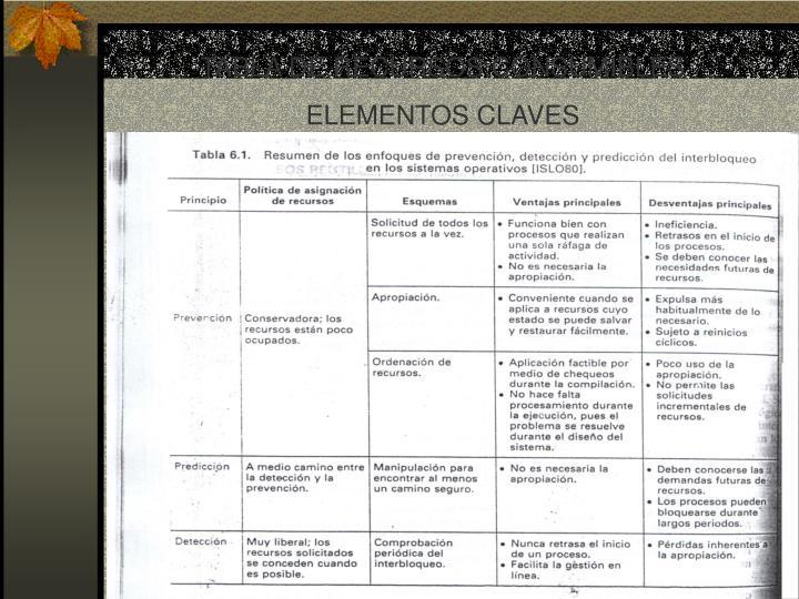 TABLA DE RECURSOS CONSUMIBLES