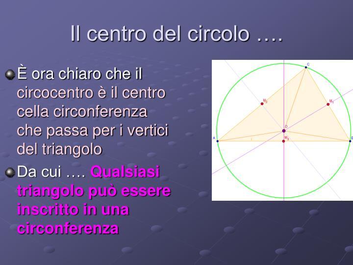 Il centro del circolo ….