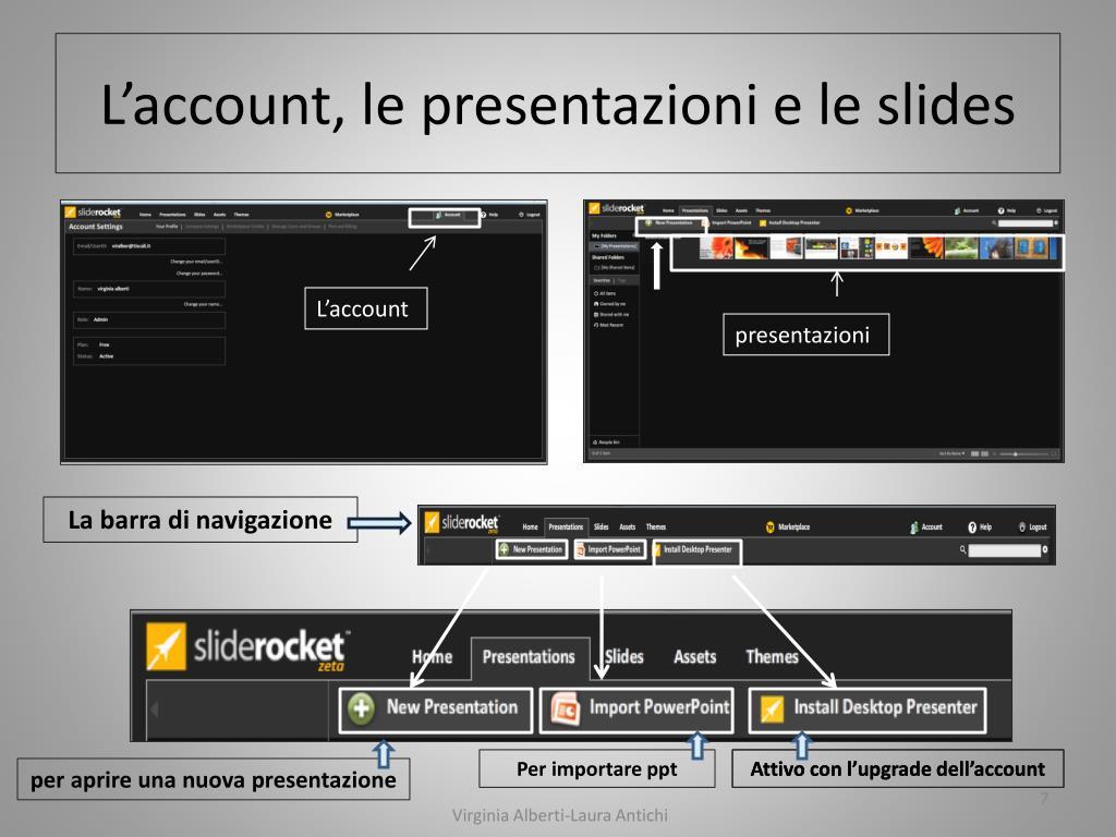 L'account, le presentazioni e le