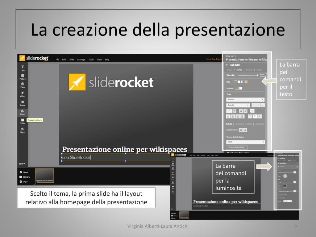 La creazione della presentazione