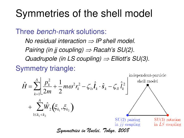 Symmetries of the shell model