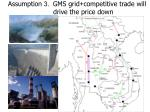 assumption 3 gms grid competitive trade will drive the price down