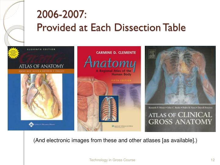 Clinical Gross Anatomy Choice Image - human body anatomy
