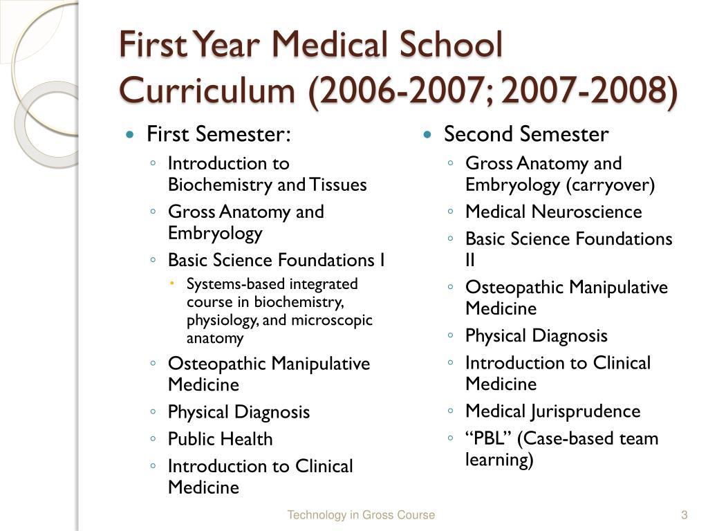 First Year Medical School Curriculum (2006-2007; 2007-2008)