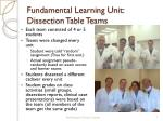 fundamental learning unit dissection table teams