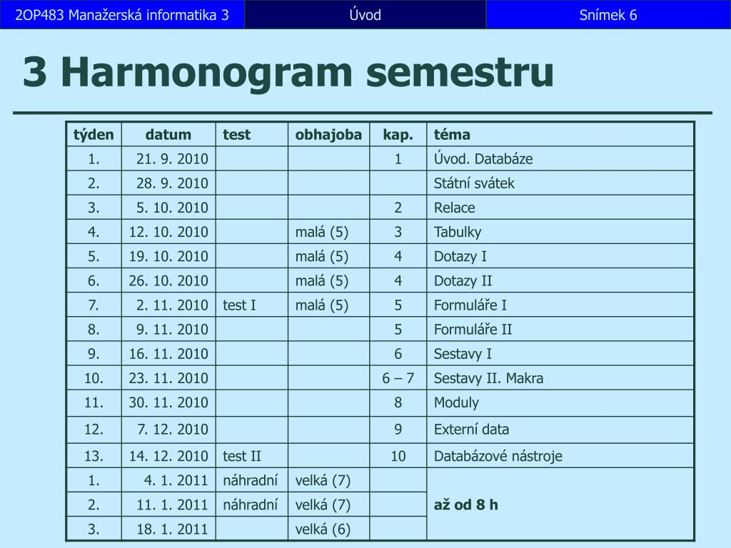 3 Harmonogram semestru