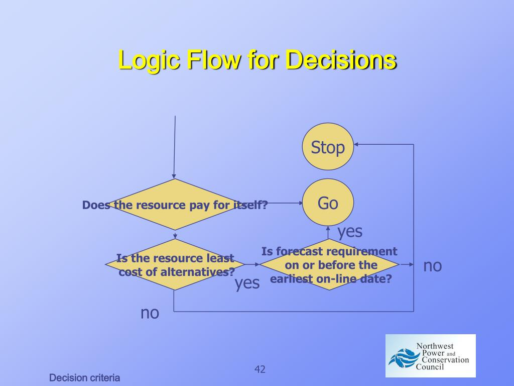 Logic Flow for Decisions