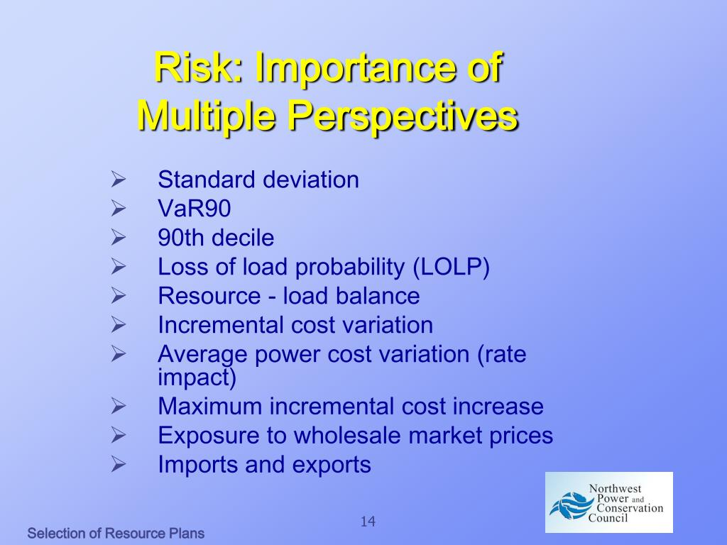 Risk: Importance of Multiple Perspectives