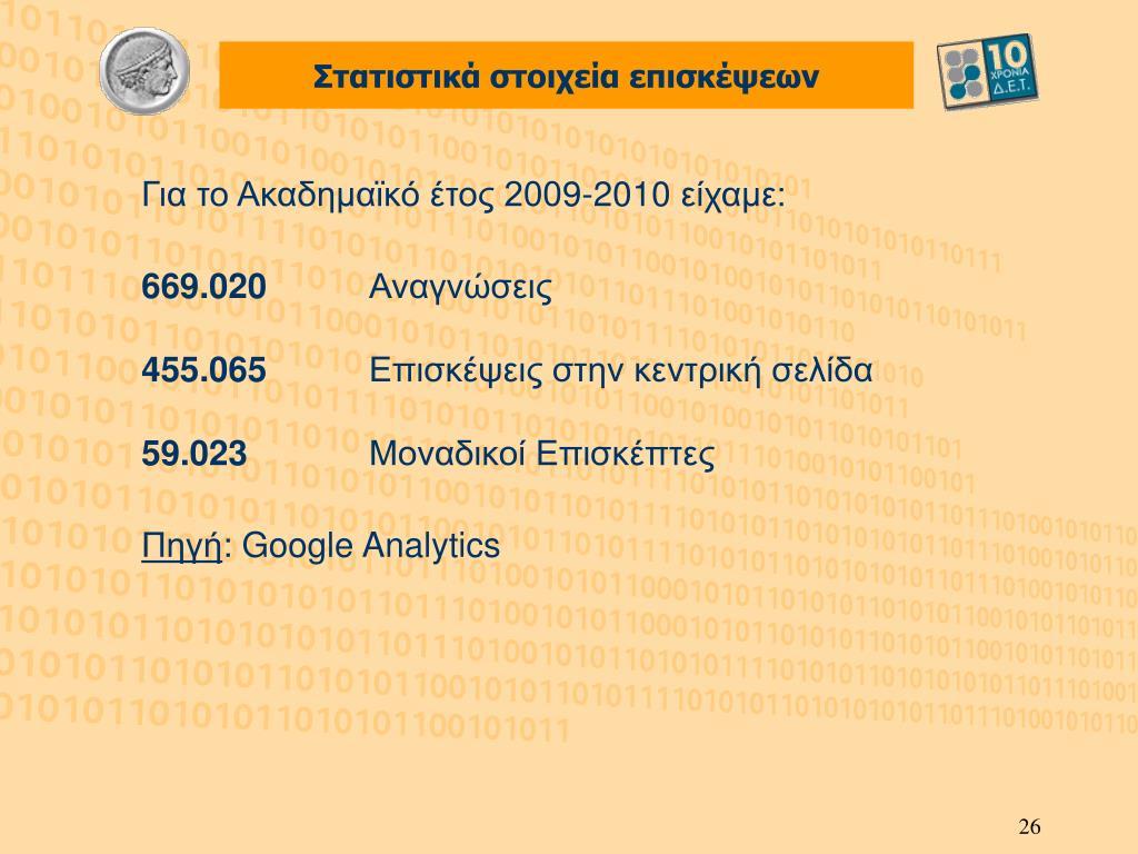 Στατιστικά στοιχεία επισκέψεων