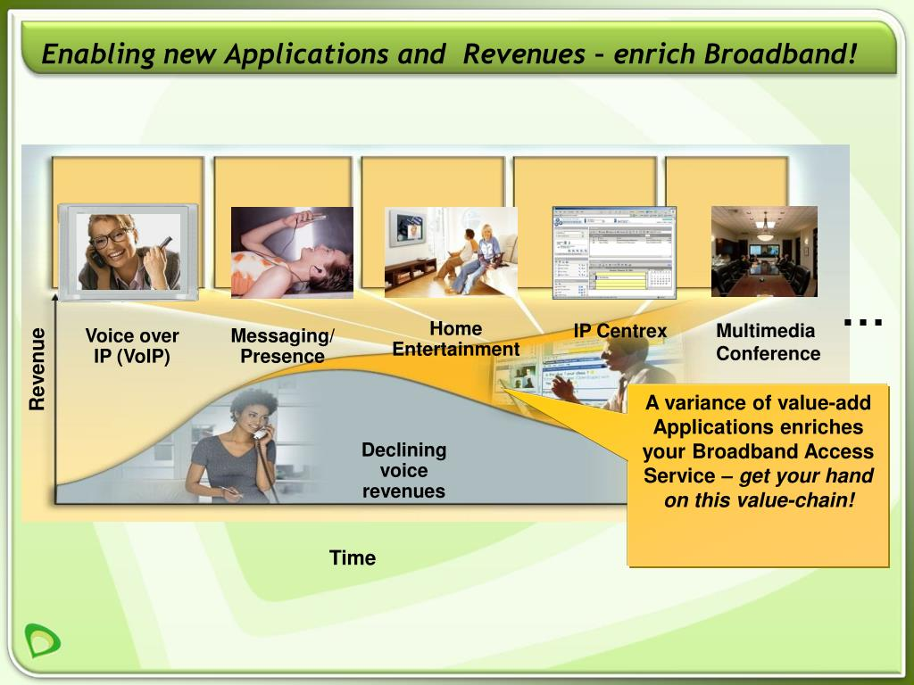 Enabling new Applications and  Revenues –