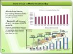 trend evolve to mobile broadband era