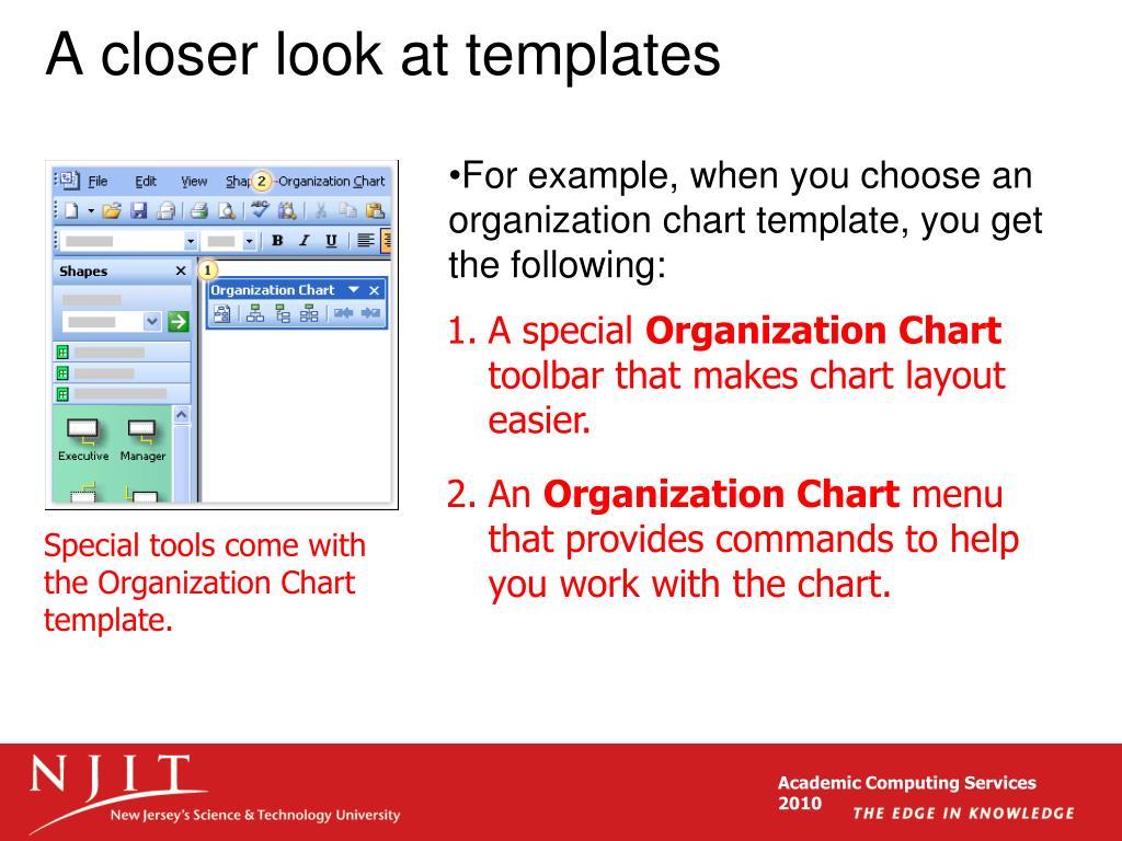 A closer look at templates
