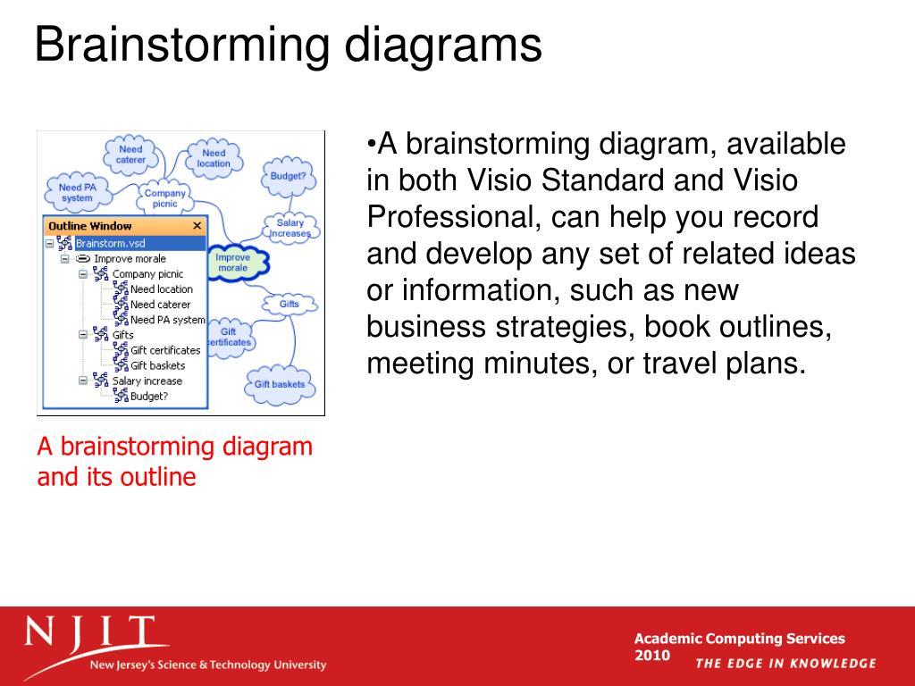 Brainstorming diagrams