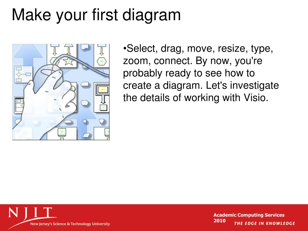 Make your first diagram