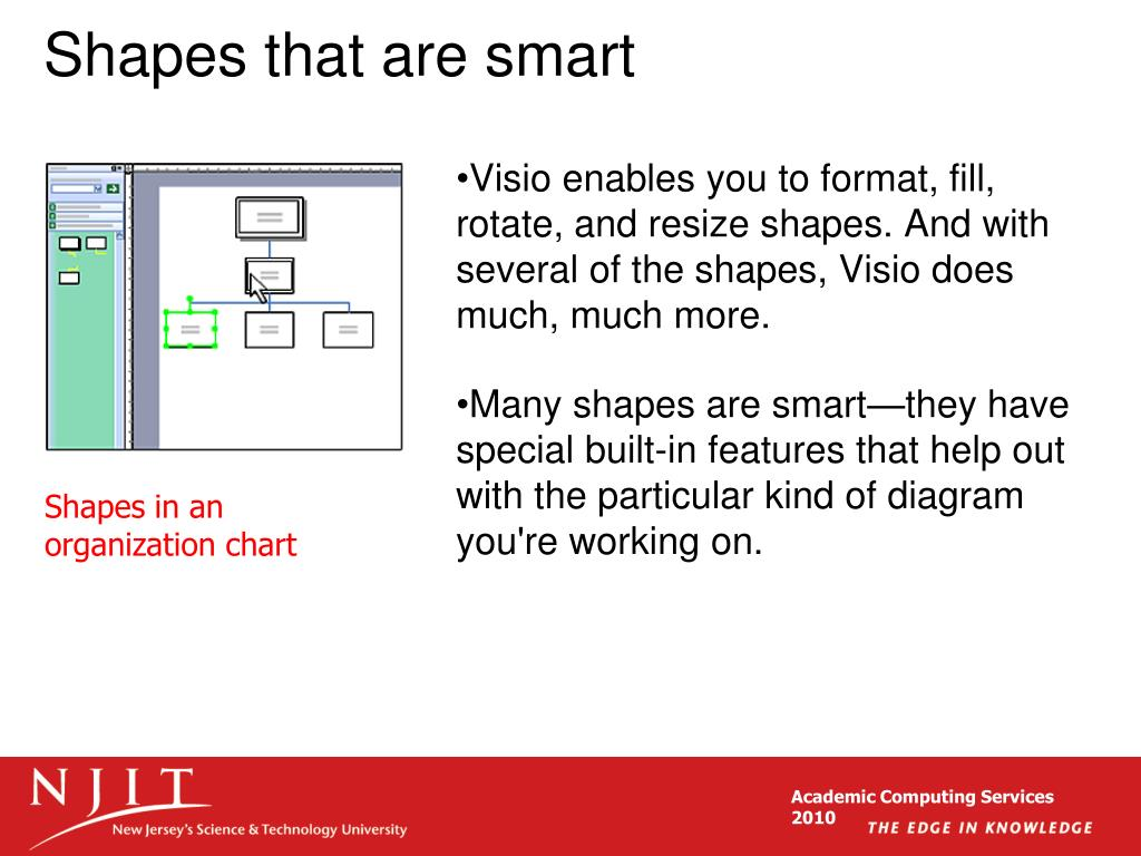 Shapes that are smart