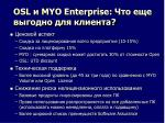osl myo enterprise