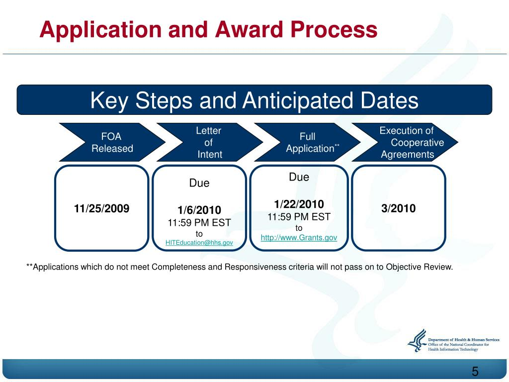 Application and Award Process