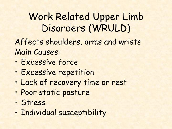 Work Related Upper Limb Disorders (WRULD)