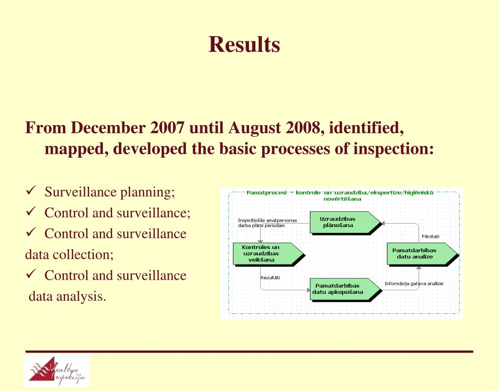 From December 2007 until August 2008, identified,