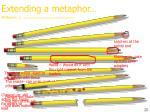 extending a metaphor mckeown l http www teachers ash org au lindy pencil pencil htm