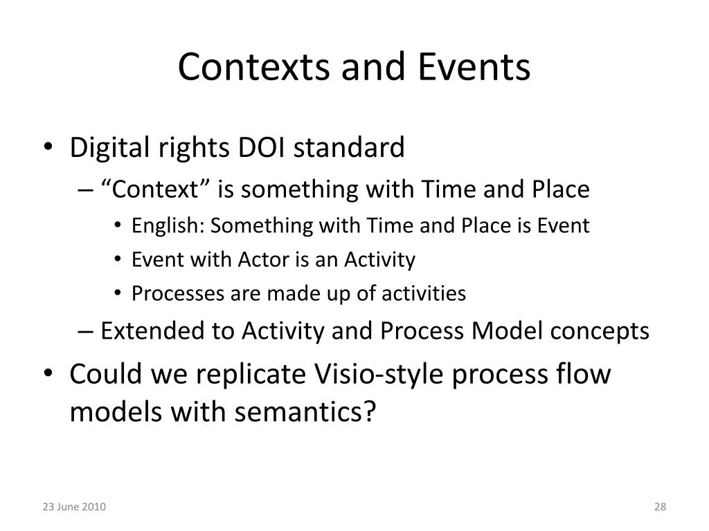 Contexts and Events