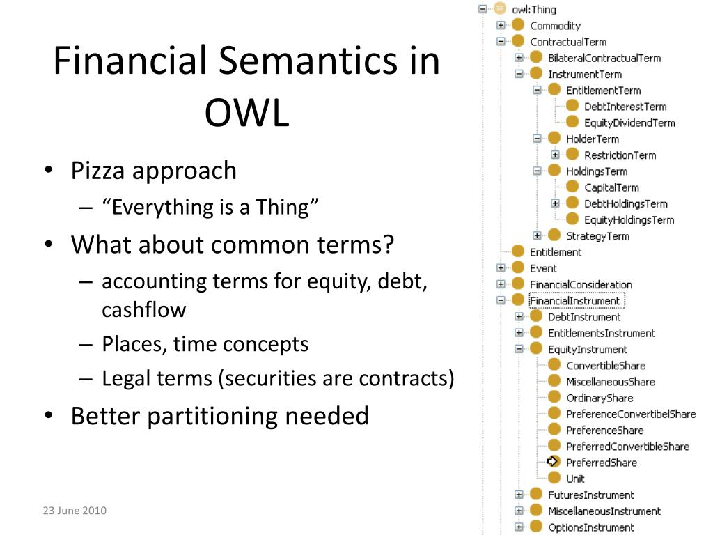 Financial Semantics in OWL