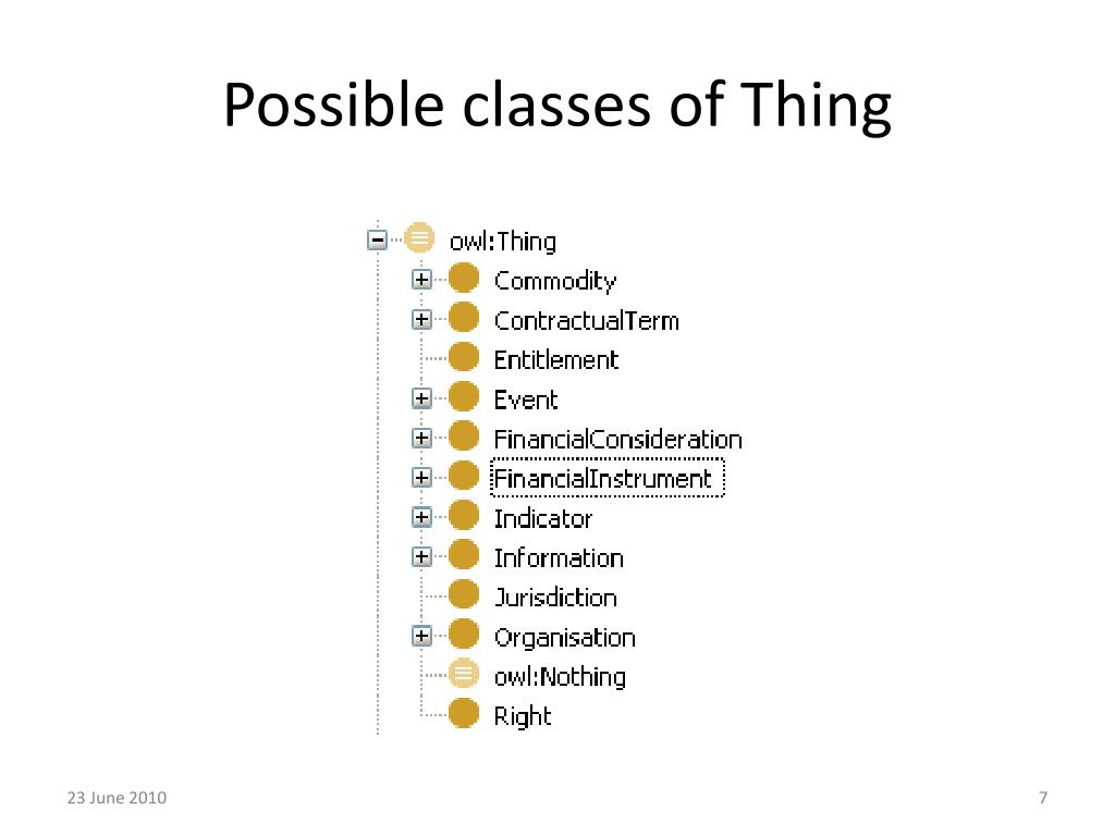 Possible classes of Thing