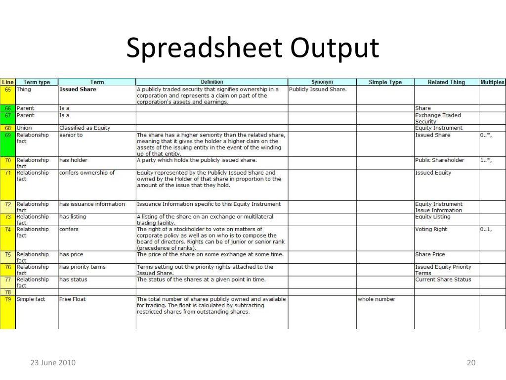 Spreadsheet Output