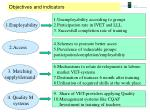 objectives and indicators