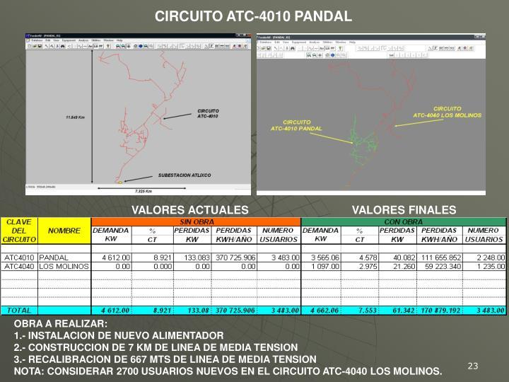 CIRCUITO ATC-4010 PANDAL