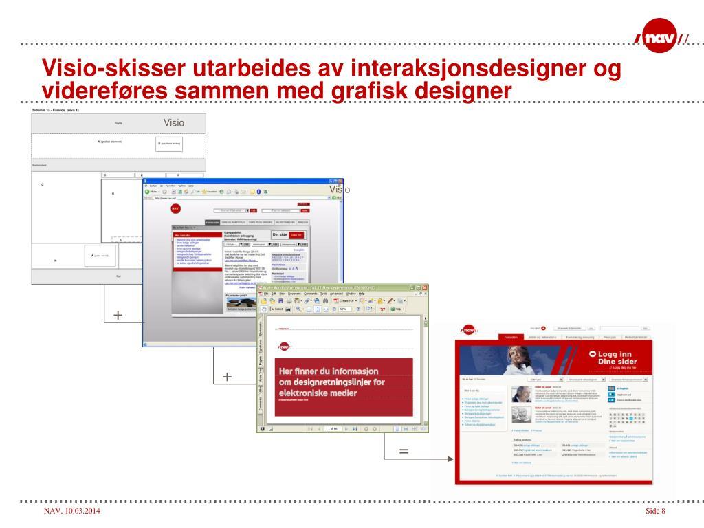 Visio-skisser utarbeides av interaksjonsdesigner og videreføres sammen med grafisk designer